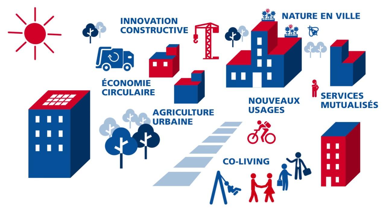 Projets « Inventons la Métropole du Grand Paris »